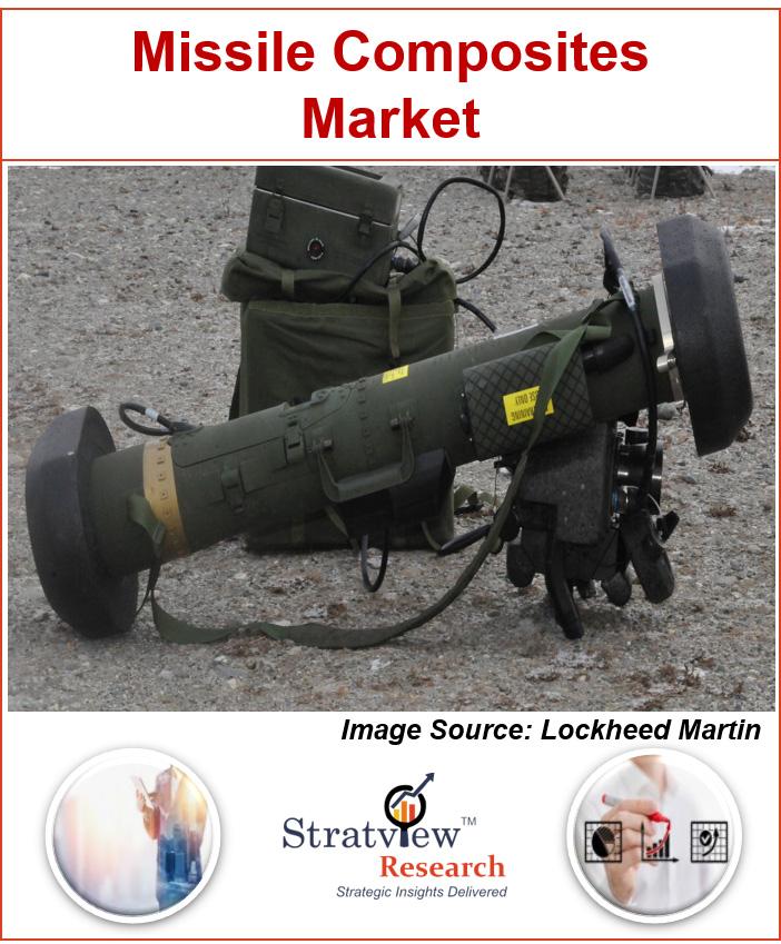 Missile Composites Market