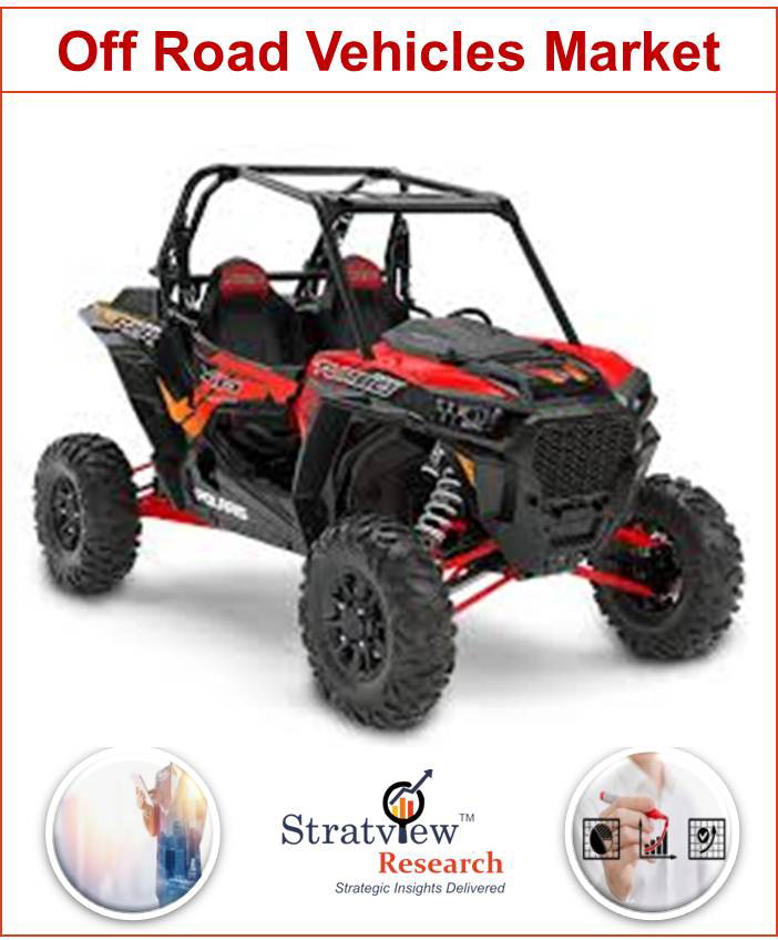 Off-Road Vehicles (ORV) Market