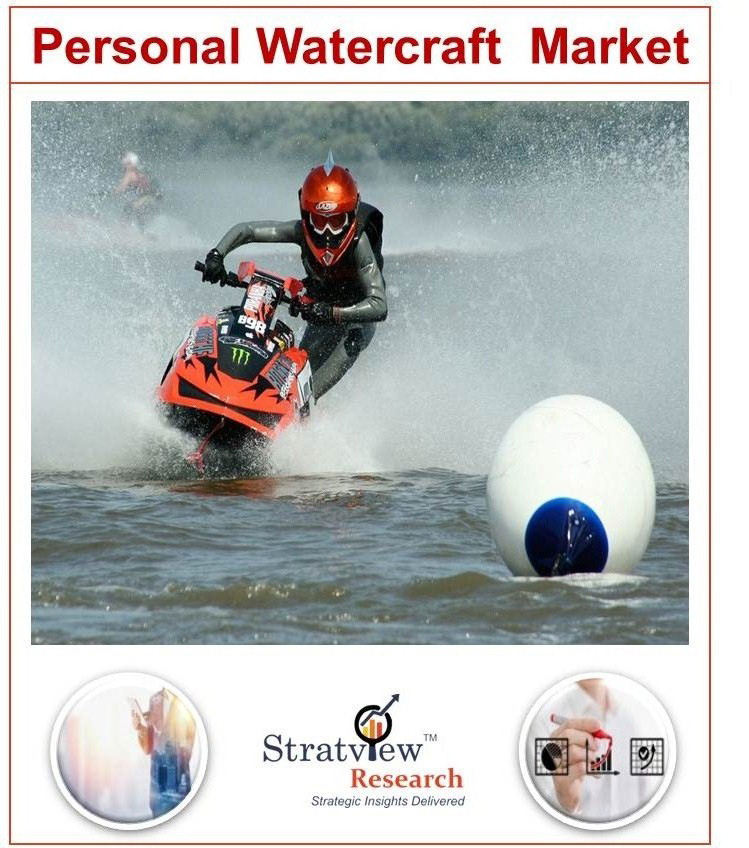 Personal Watercraft Market