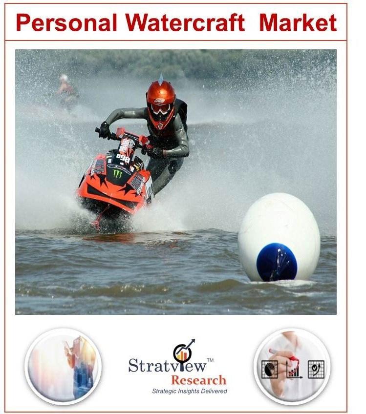 Personal Watercraft Market