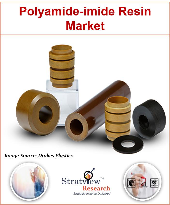 Polyamide-imide Resin Market