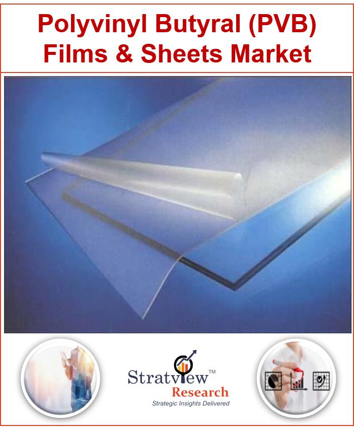 PVB Films & Sheets Market