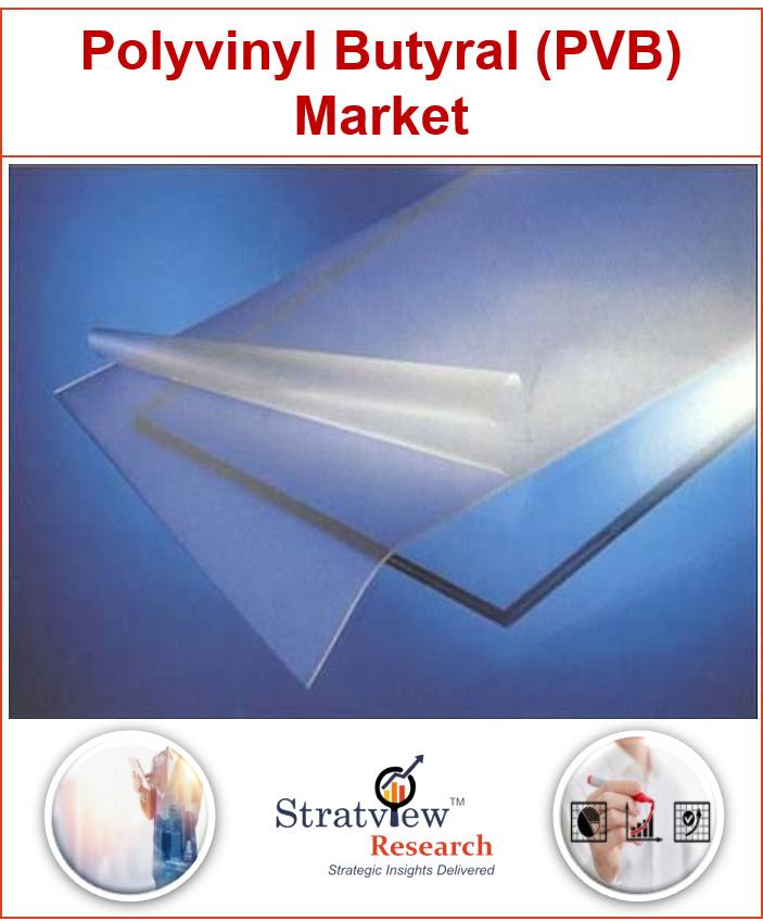 PVB Resin Market