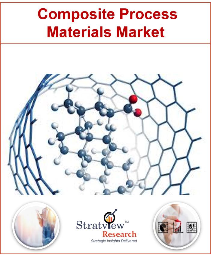 Composite Process Materials Market