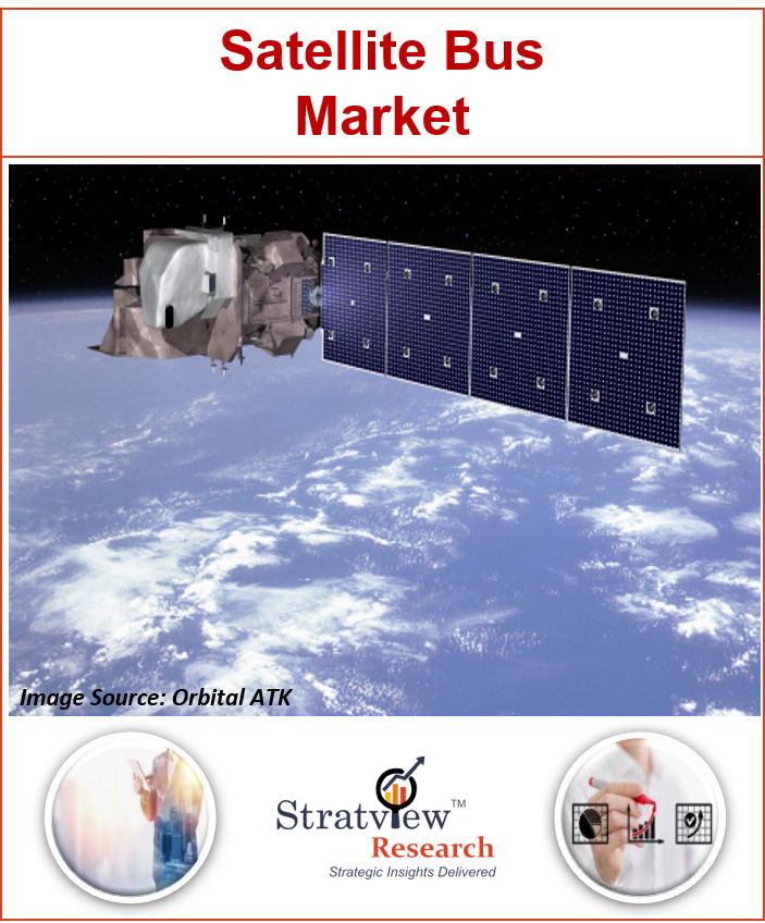 Satellite Bus Market