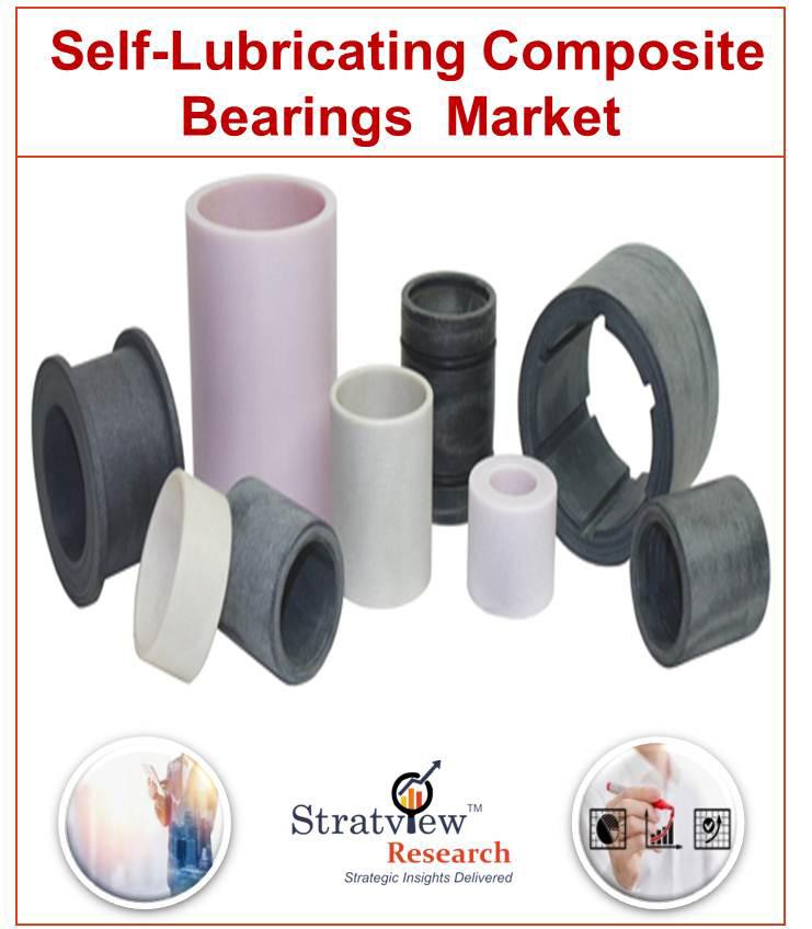 Self-Lubricating Composite Bearings Market