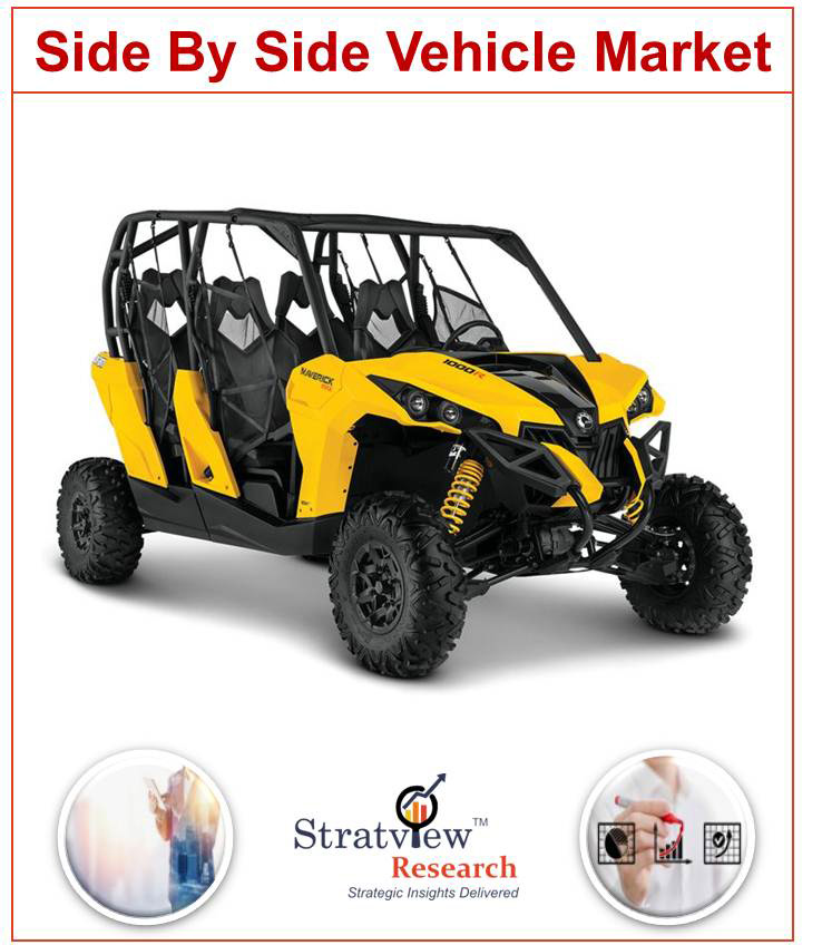 Side-by-Side Vehicles (SSV) Market