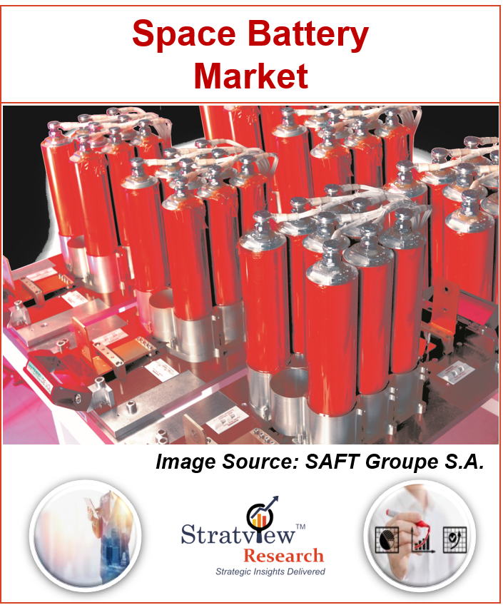 Space Battery Market