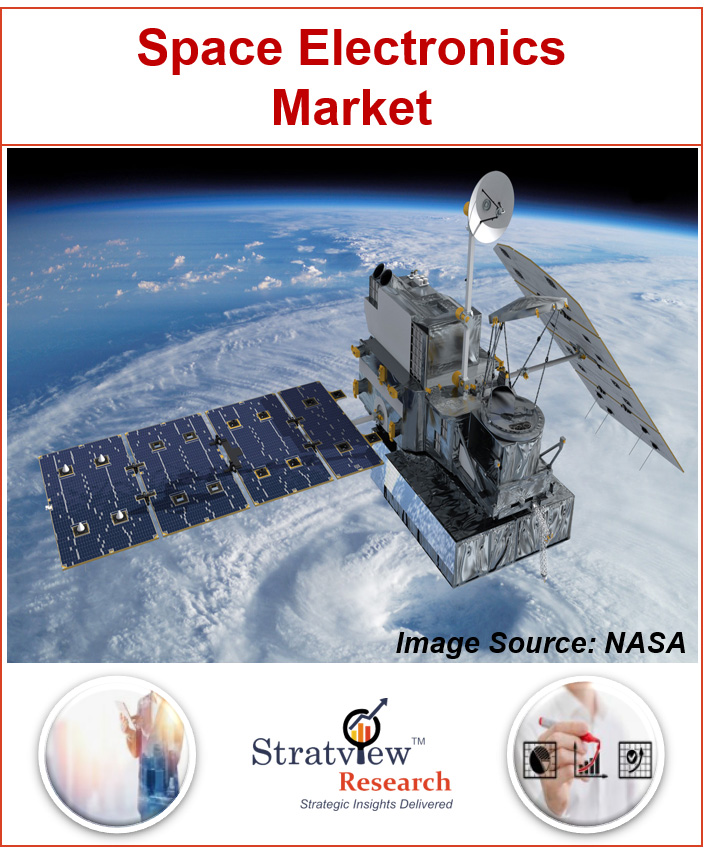 Space Electronics Market