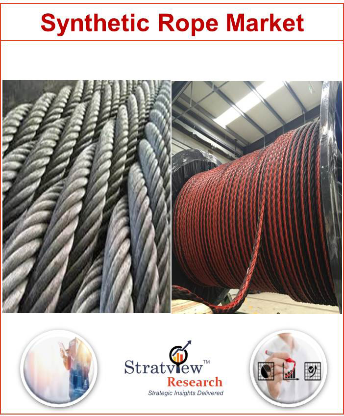 Synthetic Rope Market