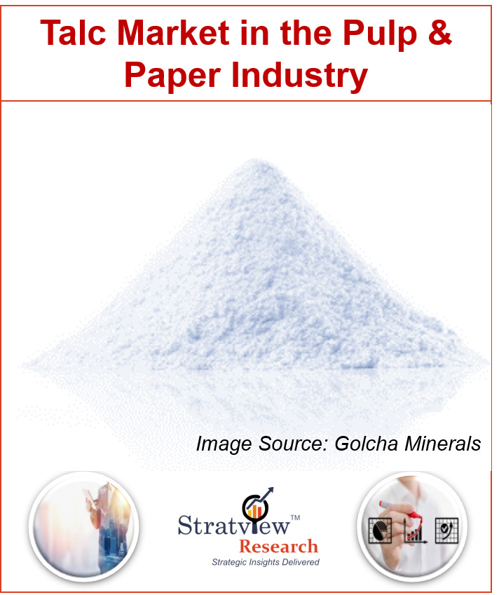 Talc Market in the Pulp & Paper Industry