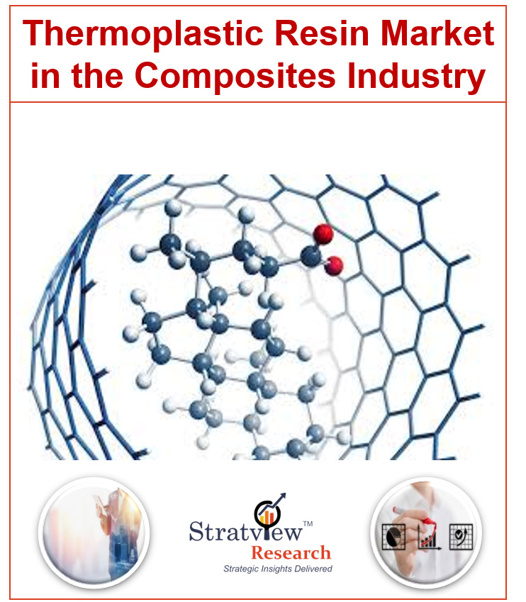 Thermoplastic Resin Market in Composites Industry