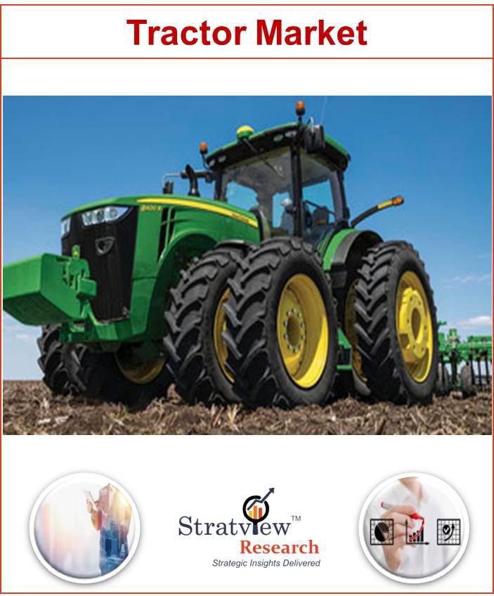 Global Tractor Market