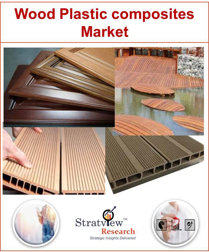 Wood-Plastic Composites (WPC) Market