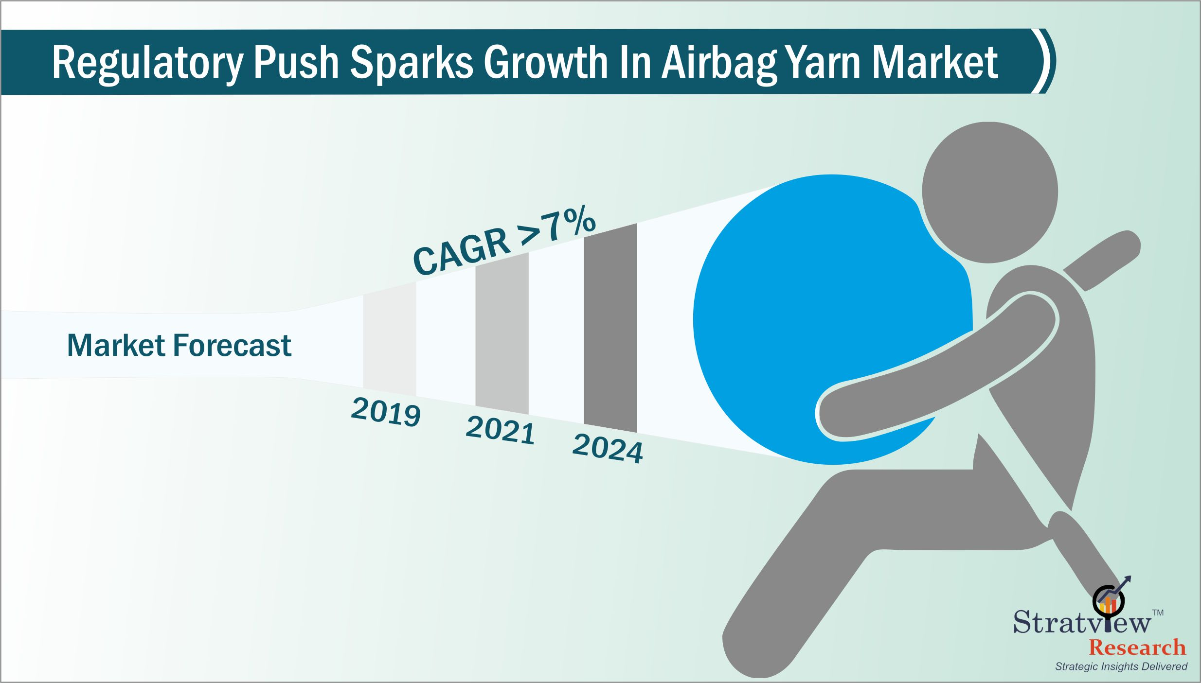 The Regulatory Changes Open New Vistas of Growth in Airbag Yarn Market