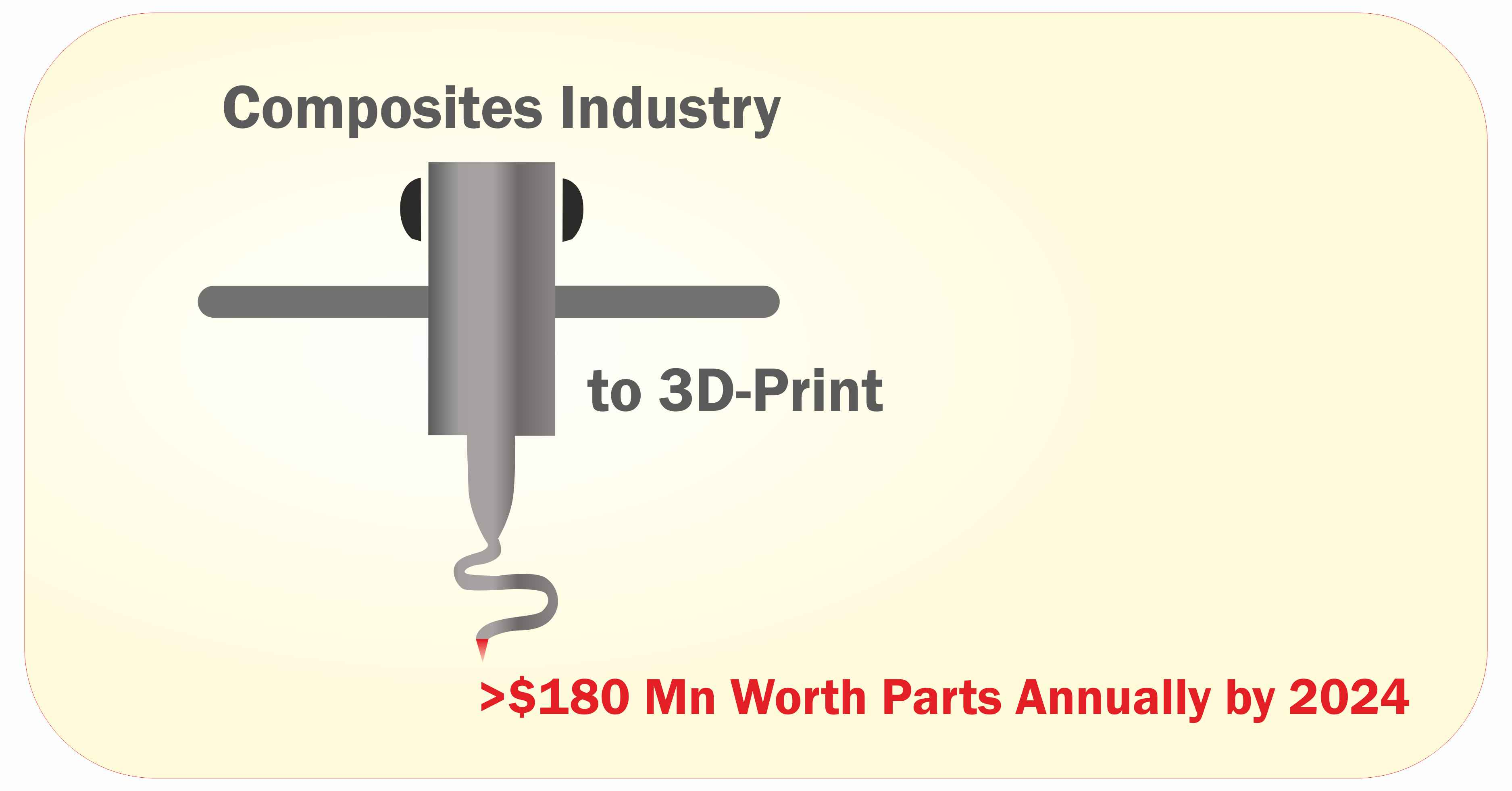 The Blazing Speed of Advancements in 3D Printing of Composites