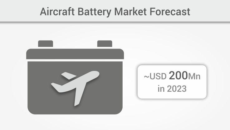 aircraft battery market forecast