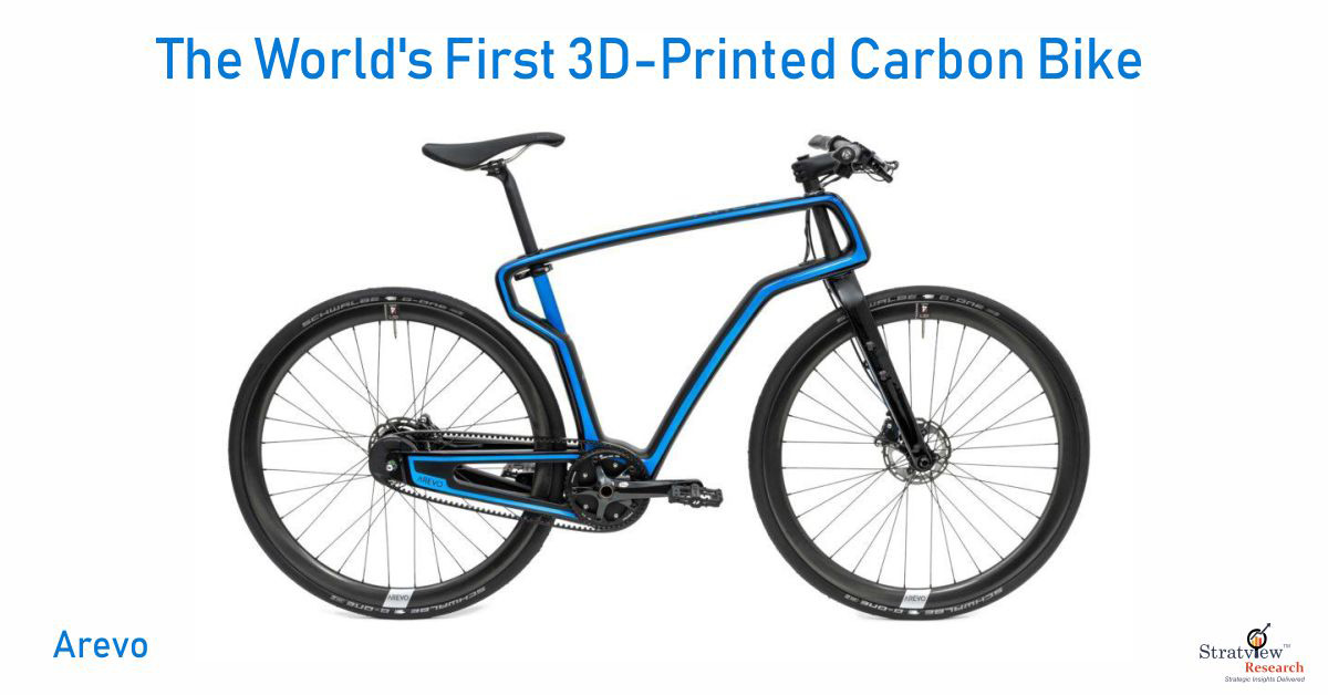 Worlds First 3DPrinted Commuter Bicycle Made with Carbon Fiber
