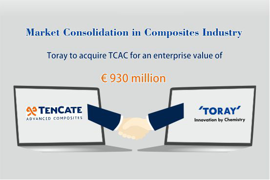 Japan's Toray to acquire TenCate to boost carbon-fiber business