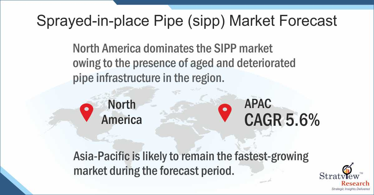 Sprayed in Place Pipe Market Share Analysis