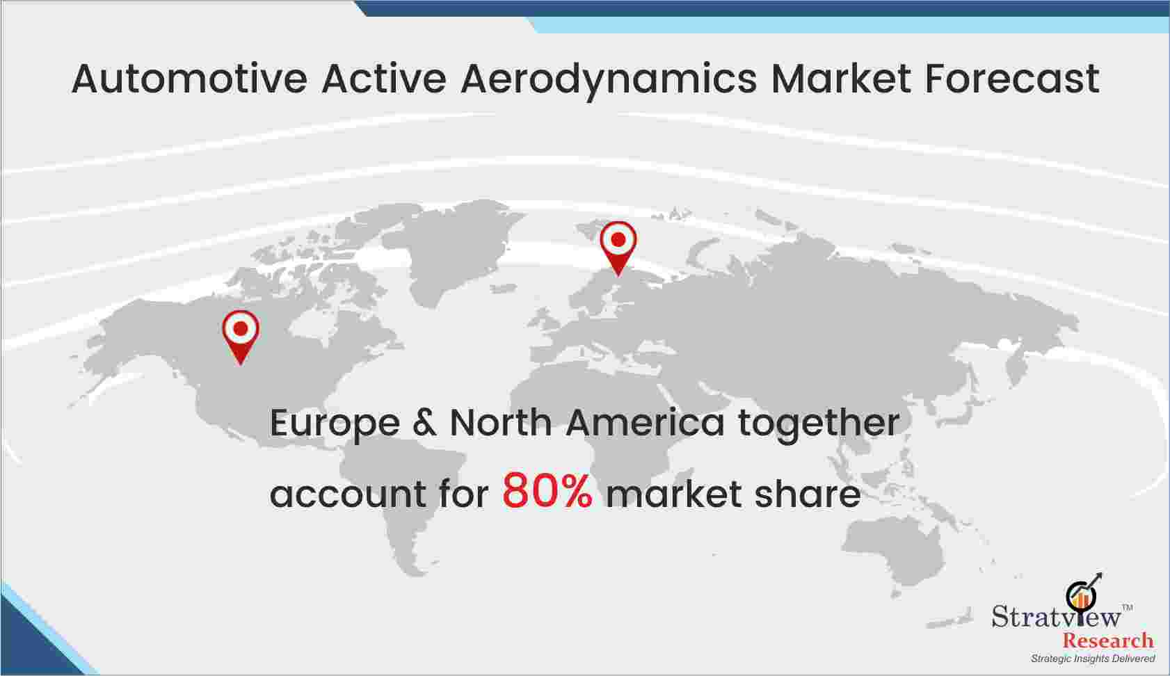 Automotive Active Aerodynamics Market Forecast
