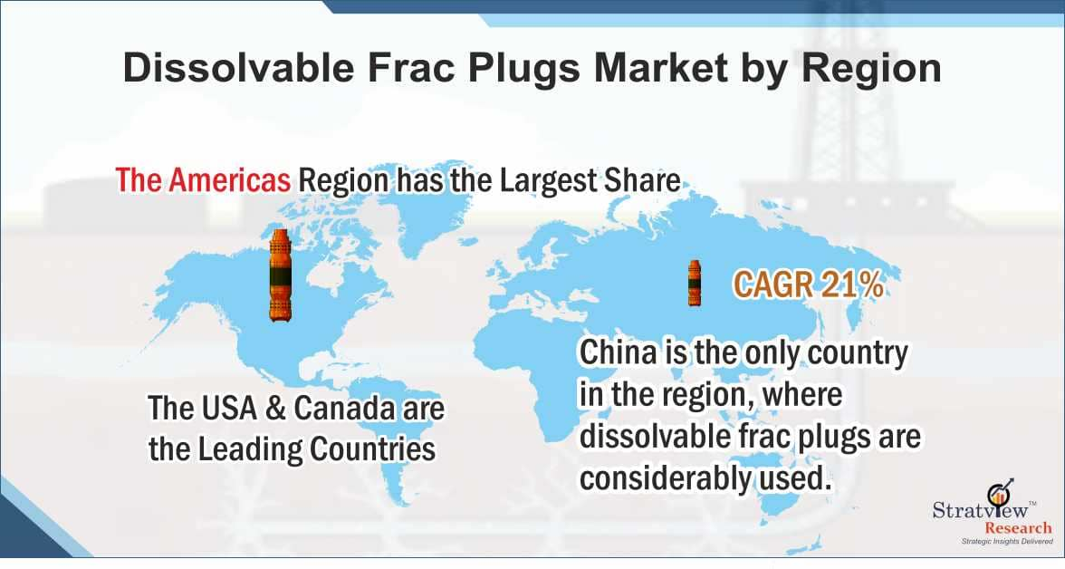 Dissolvable Frac Plugs Market Forecast