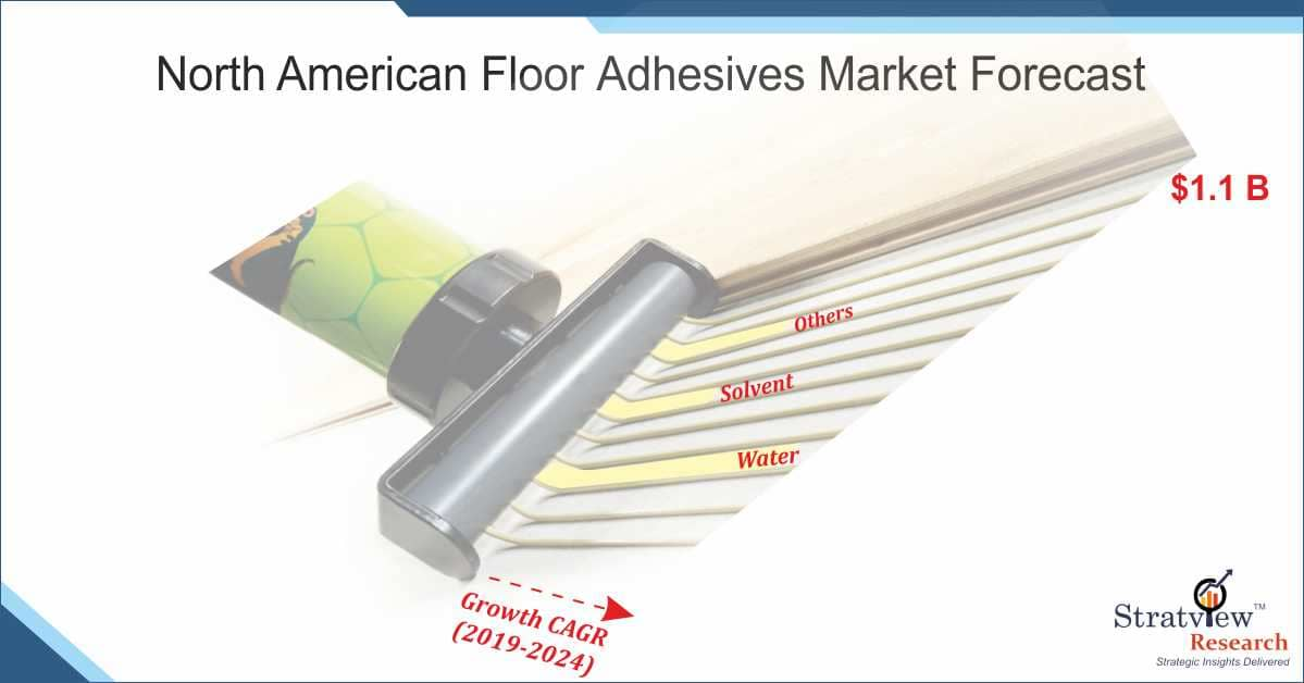 North American Floor Adhesives Market Forecast