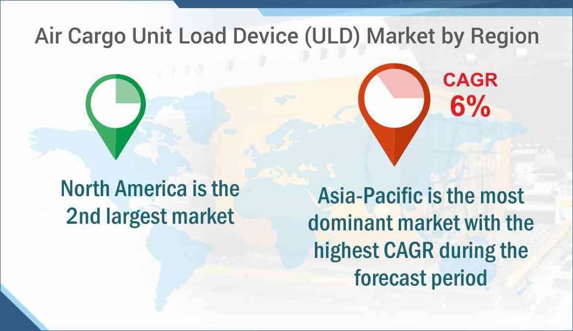 Air Cargo Unit Load Device Market Share