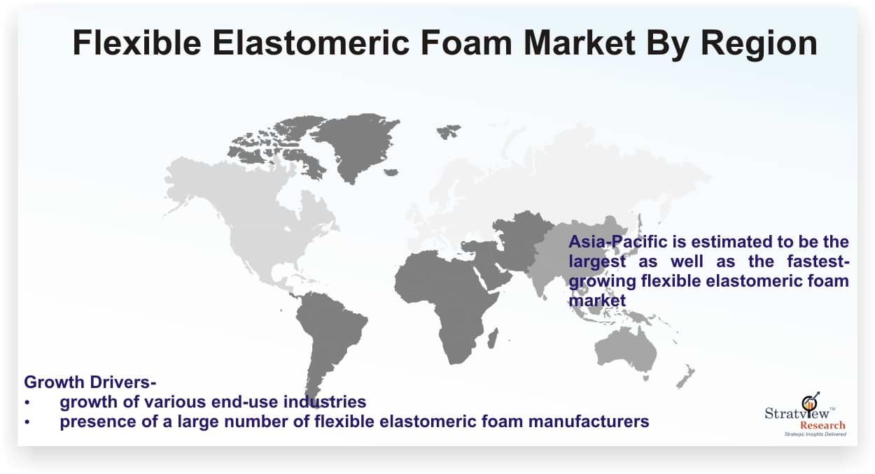 Flexible Elastomer Foam Market Analysis