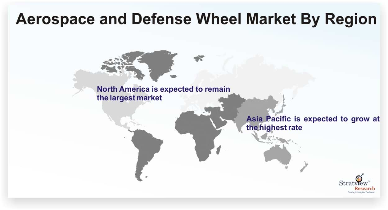 Aerospace & Defense Wheel Market Analysis