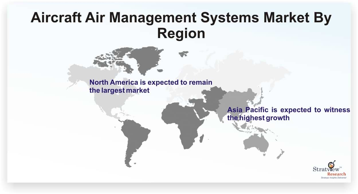 Aircraft Air Management Systems Market Forecast