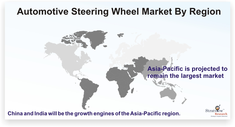 Automotive Steering Wheel Market Forecast