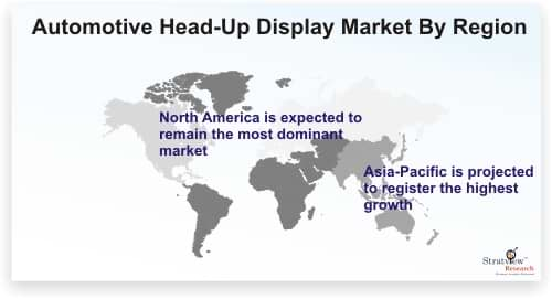 Automotive Head-Up Display Market Analysis