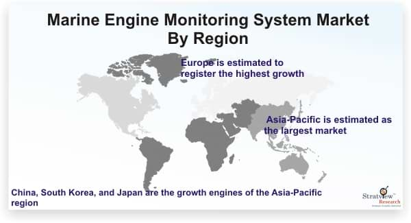 Marine Engine Monitoring System Market Analysis