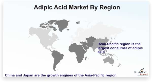 Adipic Acid Market Analysis