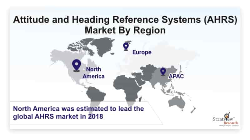 Attitude-and-Heading-Reference-Systems-Market-By-Region