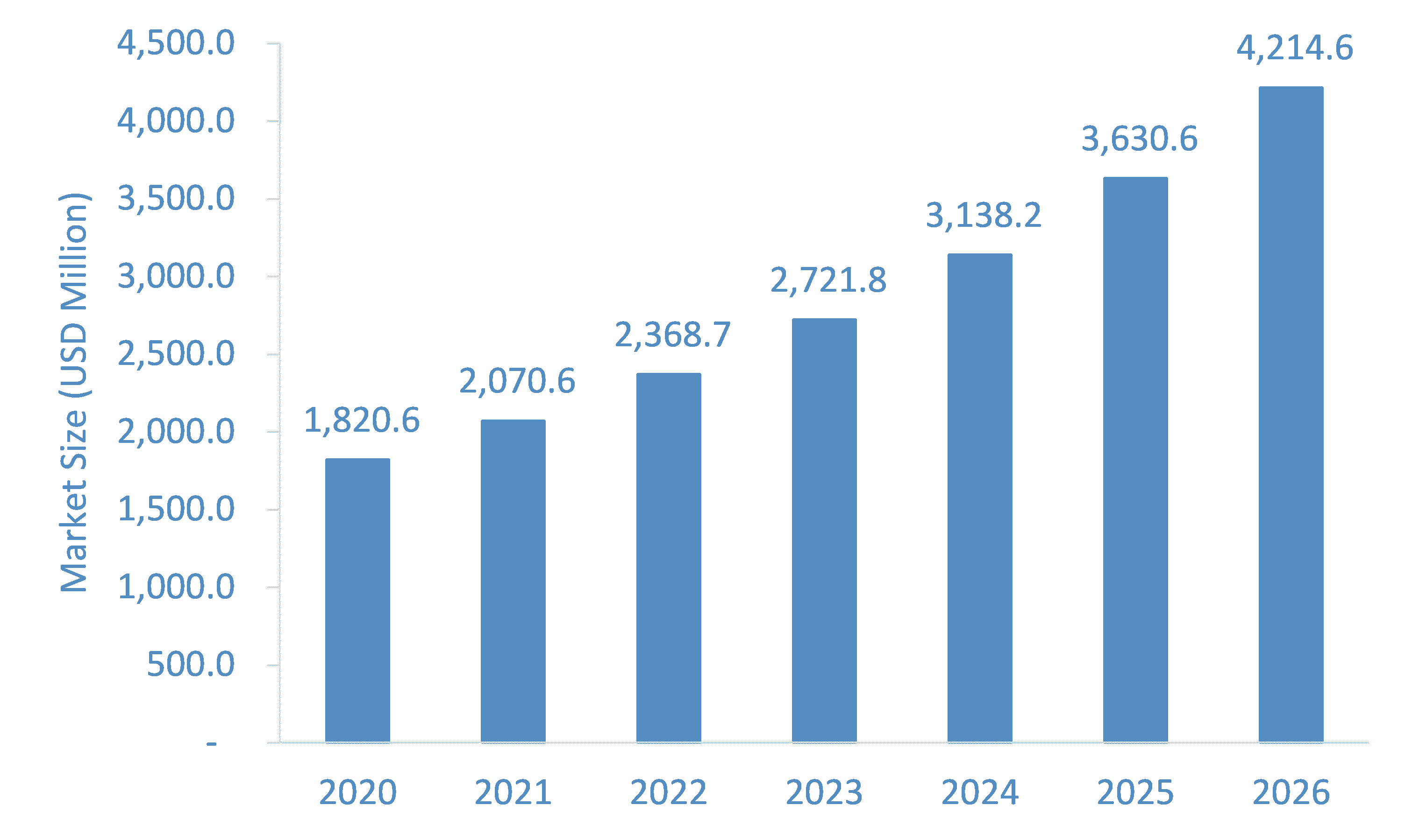 Adaptive-Clothing-Market-Forecast