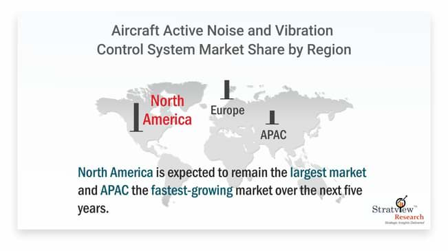 Active-Noise-and-Vibration-Control-System-Market-By-Region