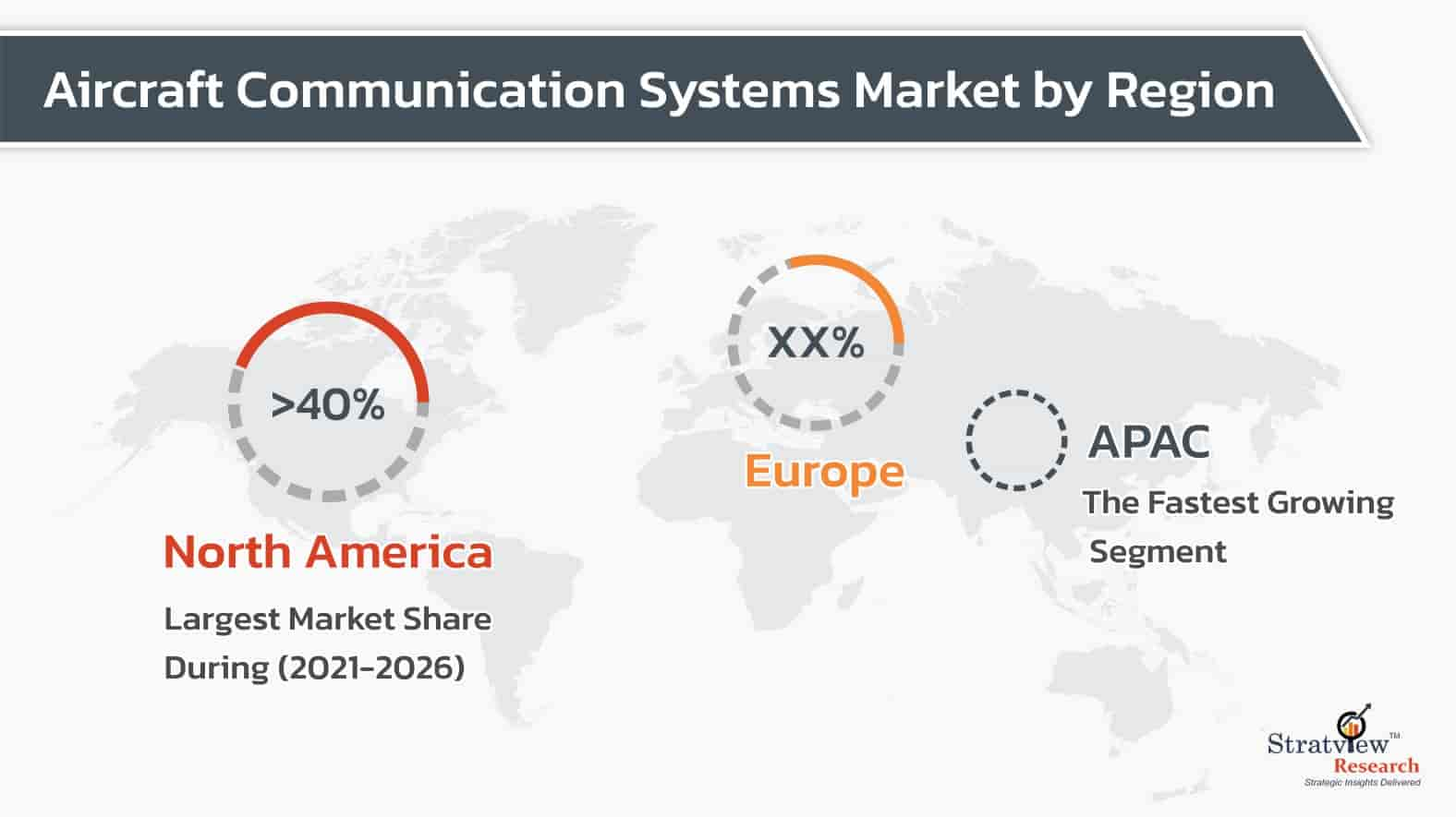 Aircraft-Communication-System-Market-By-Region