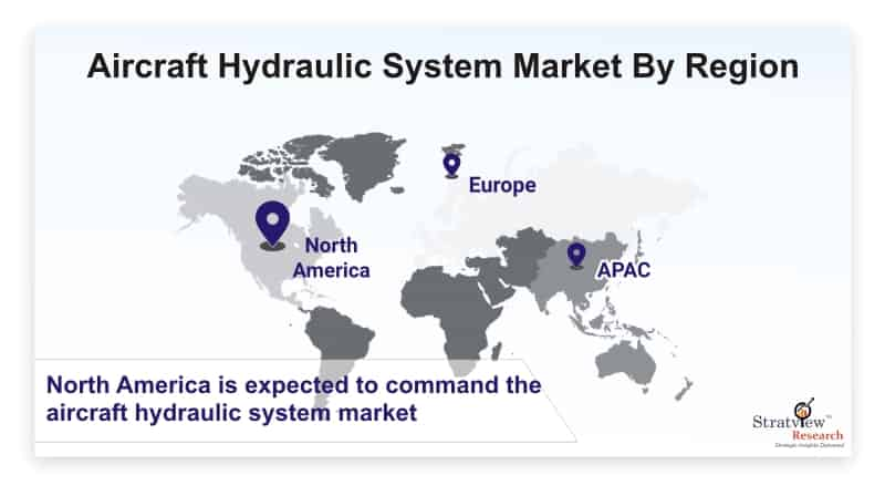 Aircraft-Hydraulic-System-Market-By-Region