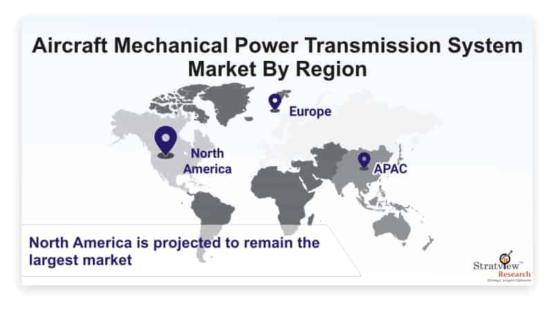 Aircraft-Mechanical-Power-Transmission-System-Market-By-Region