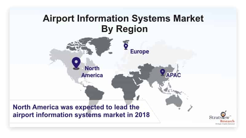 Airport-Information-Systems-Market-By-Region