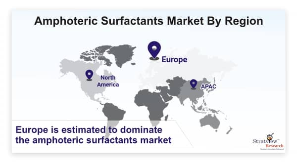 Amphoteric-Surfactants-Market-By-Region