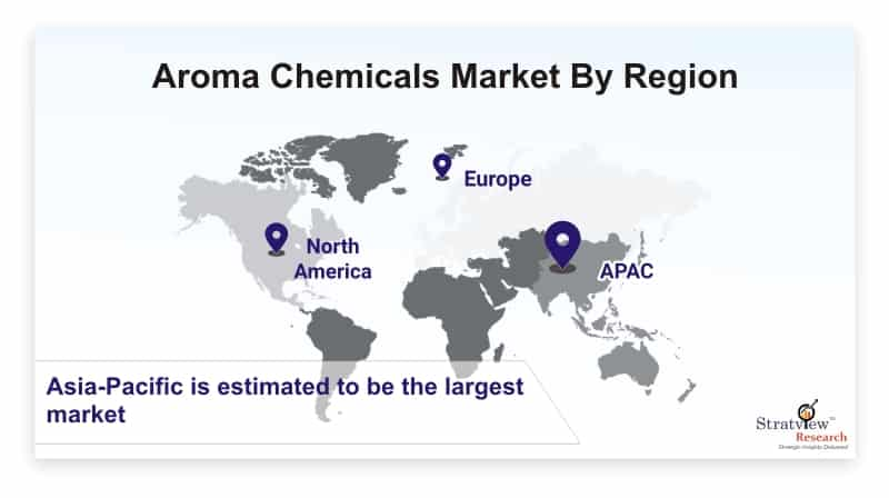 Aroma-Chemicals-Market-By-Region