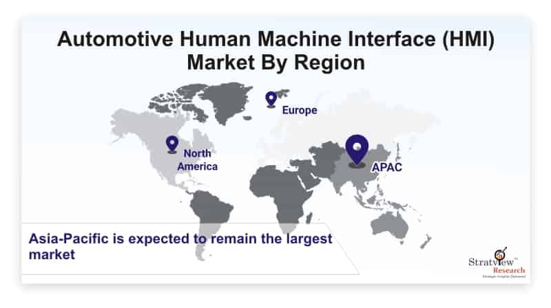 Automotive-Human-Machine-Interface-(HMI)-Market-By-Region