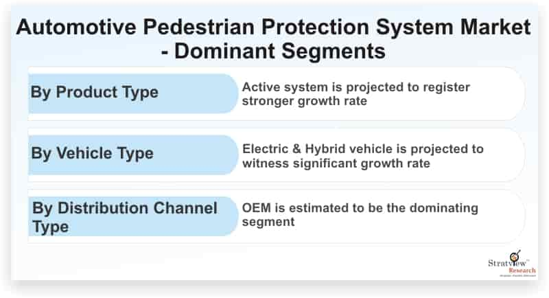 Automotive-Pedestrian-Protection-System-Market-Dominant-Segments