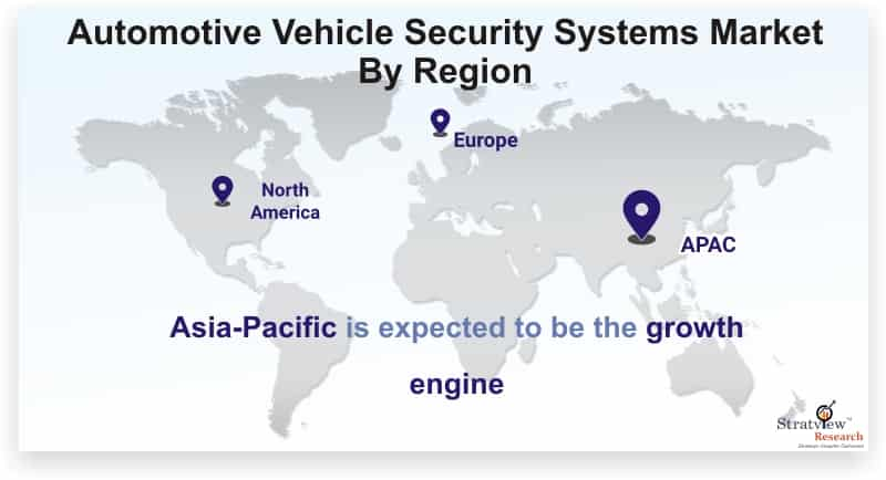 Automotive-Vehicle-Security-Systems-Market-By-Region