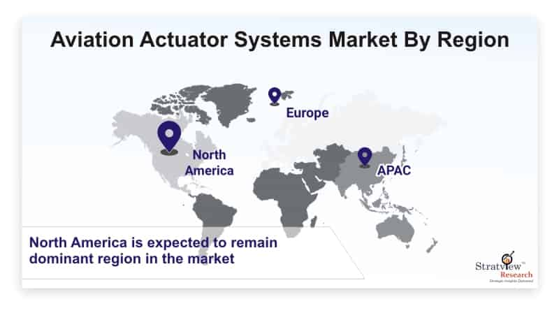Aviation-Actuator-Systems-Market-By-Region