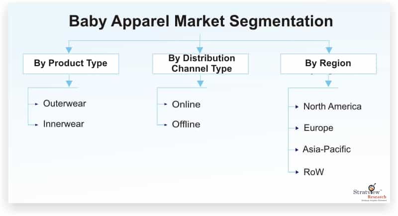 Baby-Apparel-Market-Segmentation