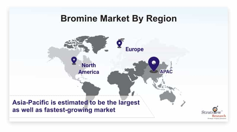 Bromine-Market-By-Region